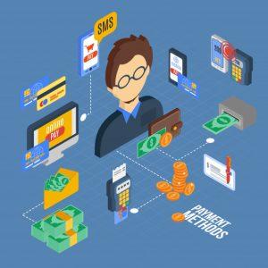 các phương thức thanh toán bằng thẻ tín dụng